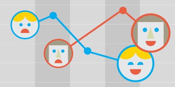 Infographic of two faces on a user journey from sad to happy